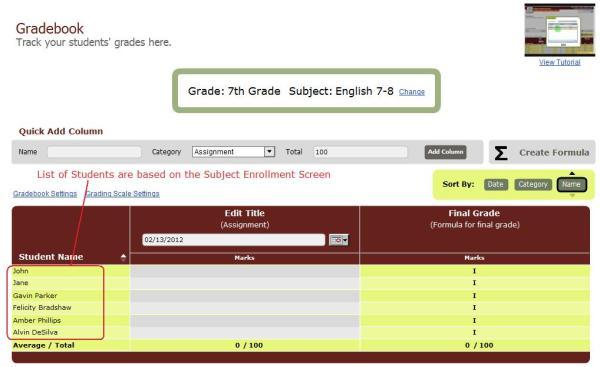 Gradebook for a Combine Class
