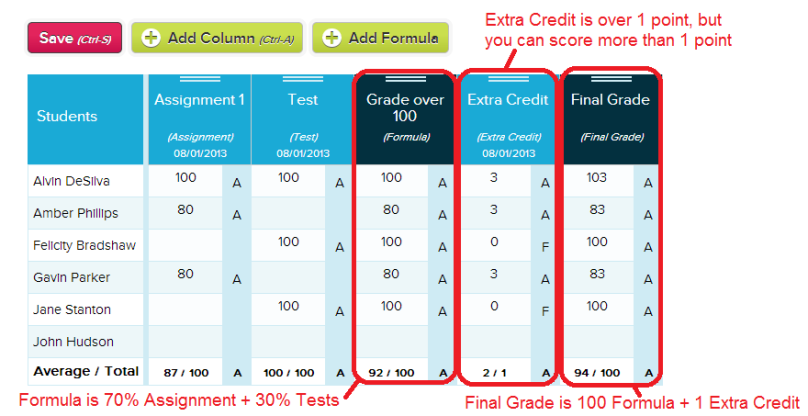 Extra Credit in QuickSchools GradeBook