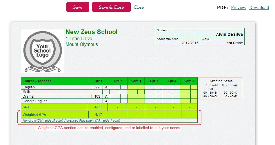 Weighted Gpa In Quickschools Report Cards  School Management