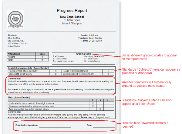 Sample Primary Report Card