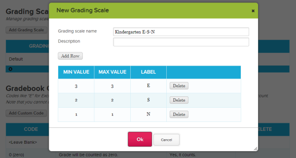 Setting up a Kindergarten Grading Scale