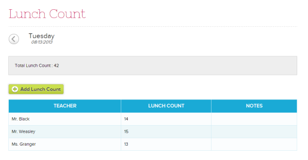 Lunch Count App v.1