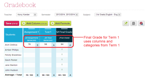 Consolidated Gradebook for First Term