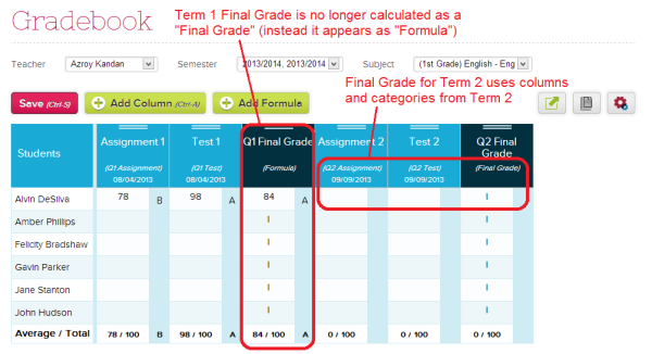 Consolidated Gradebook for Second Term