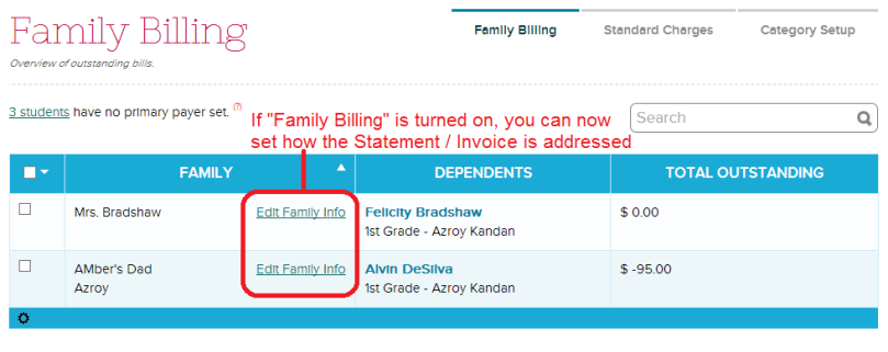 New Fee Tracking Family Designation