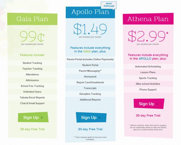 QuickSchools Pricing Plan