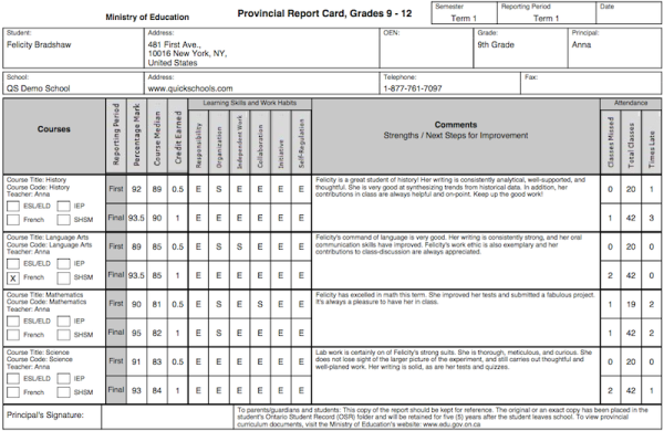 The ontario province report card template school for Free report card template