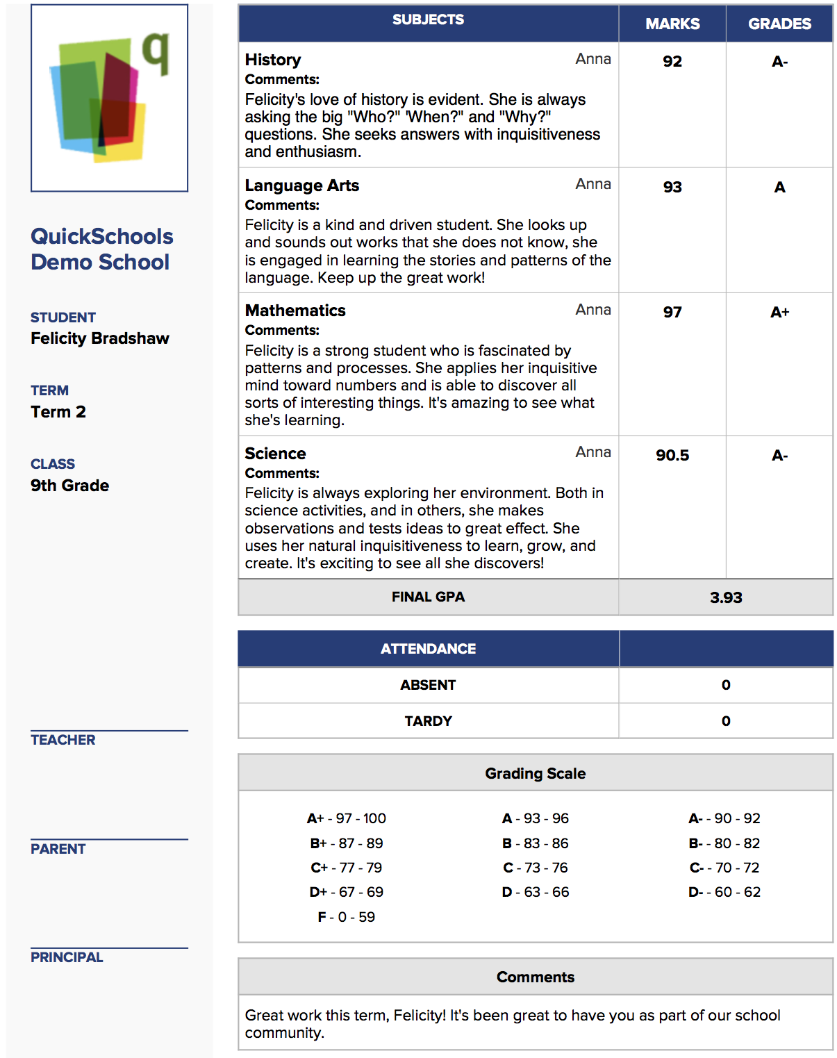 template for student management system - the blue academic template school management student