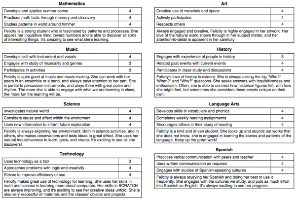 montessori report card template the primary montessori template school management