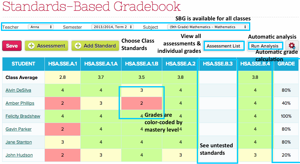 SB Gradebook