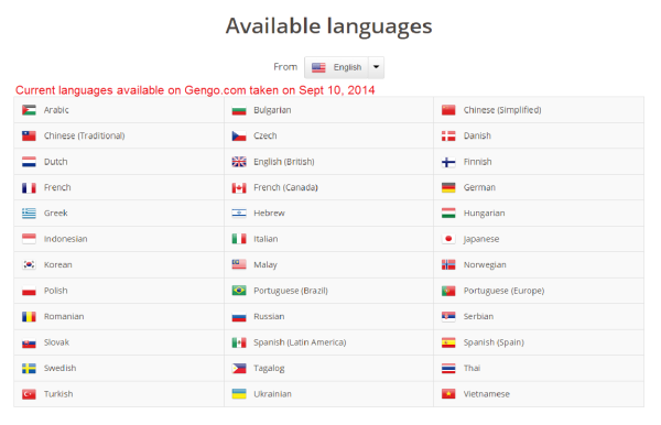 Available Languages on Gengo.com (as of Sept 10, 2014)