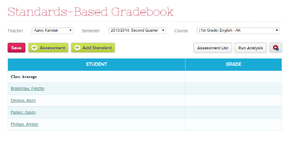 Getting Started with the Standards-Based Gradebook