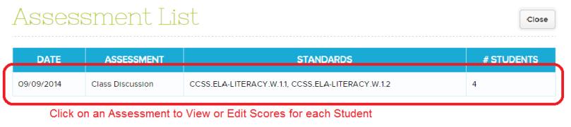 List of Assessments in the Standards-Based Gradebook