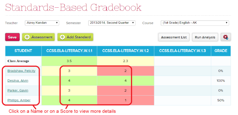 Review New Assessments and Save