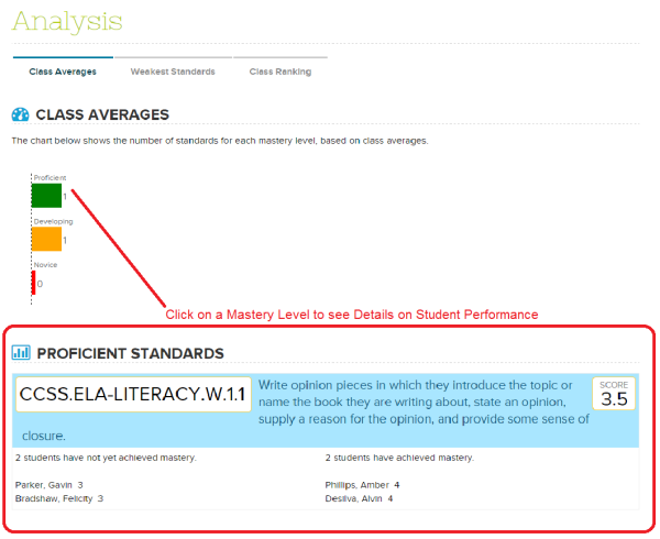 Analytics on your Standards-Based Gradebook
