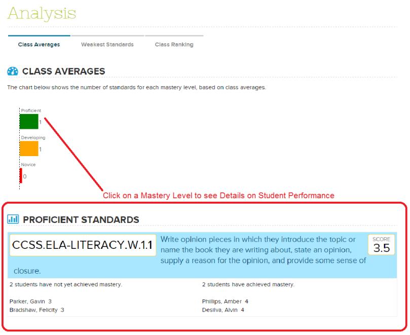 Analytics on your Standards-Based Gradebook