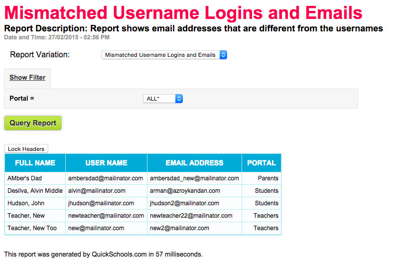 Mismatched Username Logins and Emails