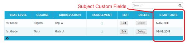 Subject Custom Fields