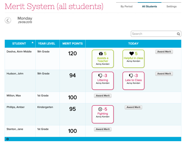 QuickSchools Merit System