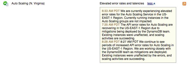 Status from Amazon - Auto Scaling (N. Virginia)