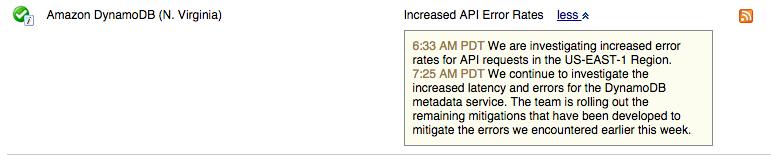 Status from Amazon - DynamoDB (N. Virginia)