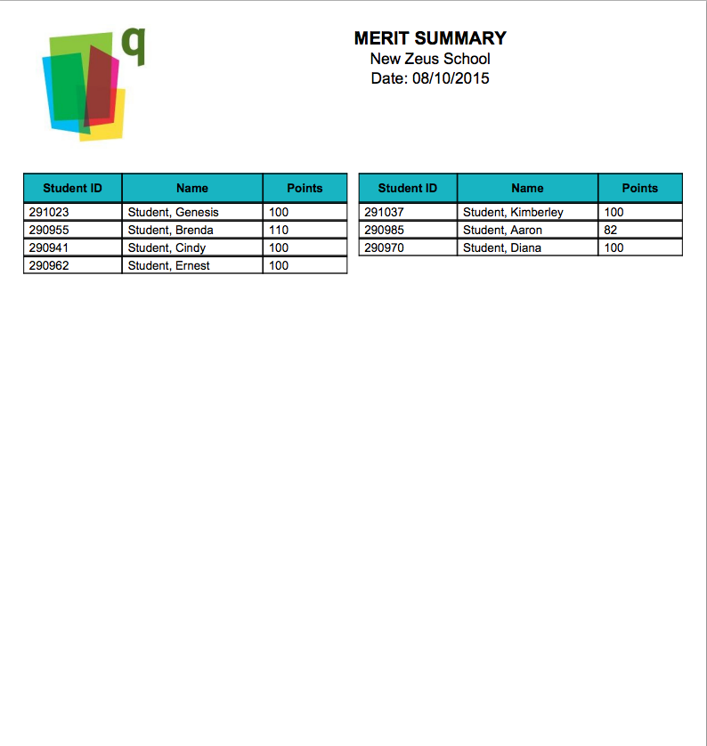 Print/Download Reports on Total Merit Points for each Student