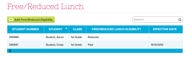 Track Students with Free / Reduced Lunch