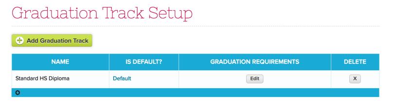 Create a Graduation Track