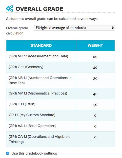 Weighted Average by Standard in Standards-Based Gradebook