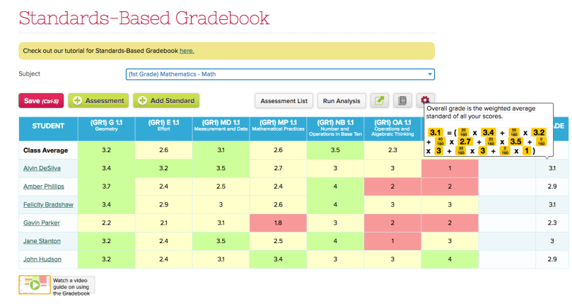 Calculation for Overall Grade with Weighted Average by Standard