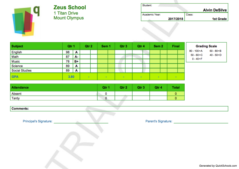Sample Report Cards for Trial Accounts