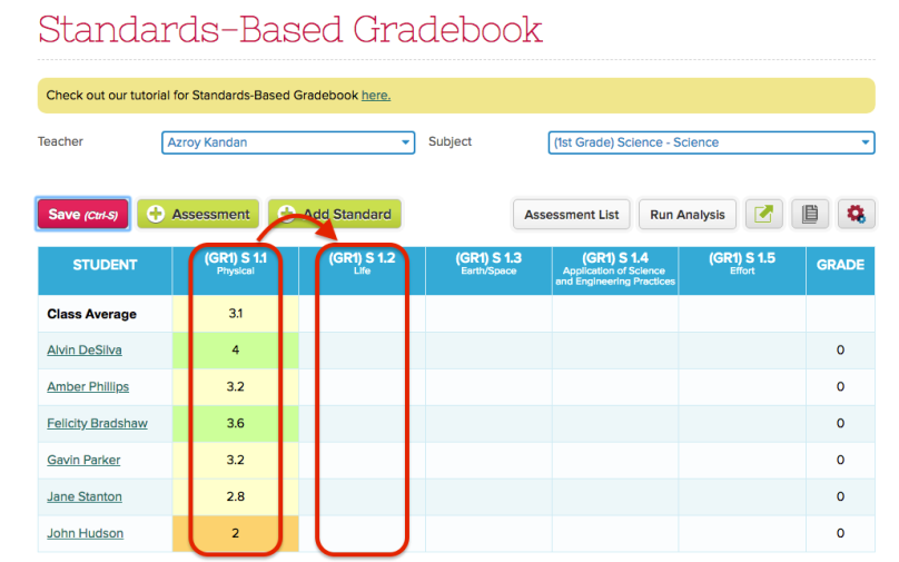 Grades need to be transferred to the correct Standard