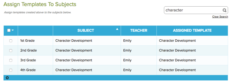 Review Assigned Templates for Subjects
