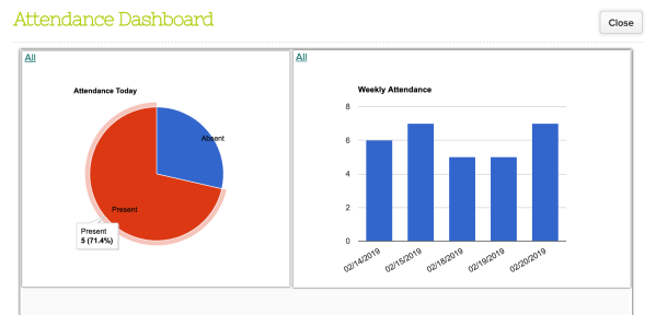 Sample Attendance Dashboard (Beta)