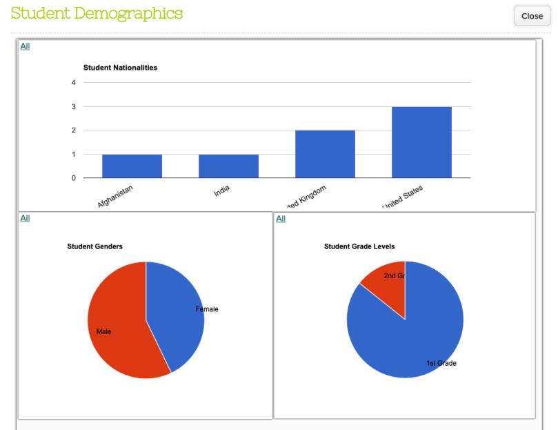 Sample Demographics Dashboard (Beta)