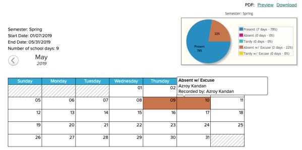 Attendance Profile