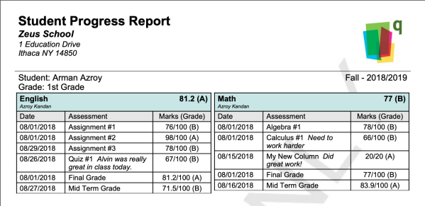Progress Report from Gradebook