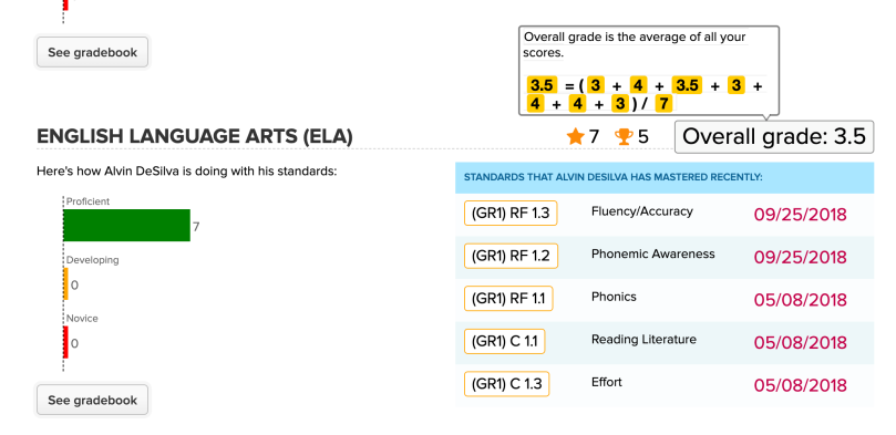Default View for Standards-Based Gradebook by Student
