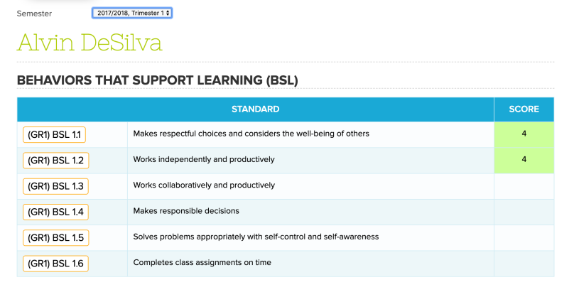 SBG List of Standards with Grades (No Assessments)