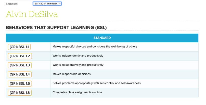 SBG List of Standards List (No Grades, No Assessments)